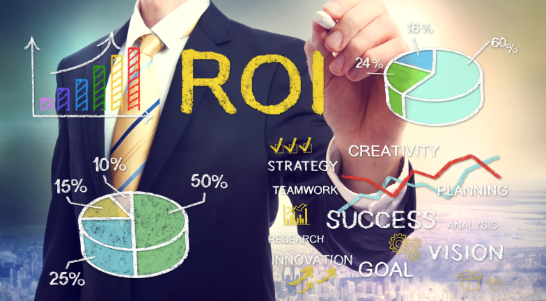 Ux Roi User Experience Return On Investment