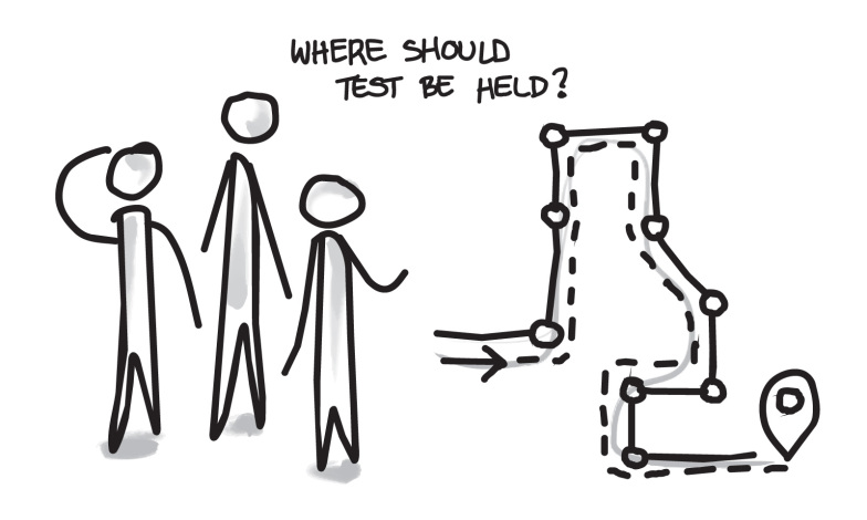 Usability: Where should the tests be held?