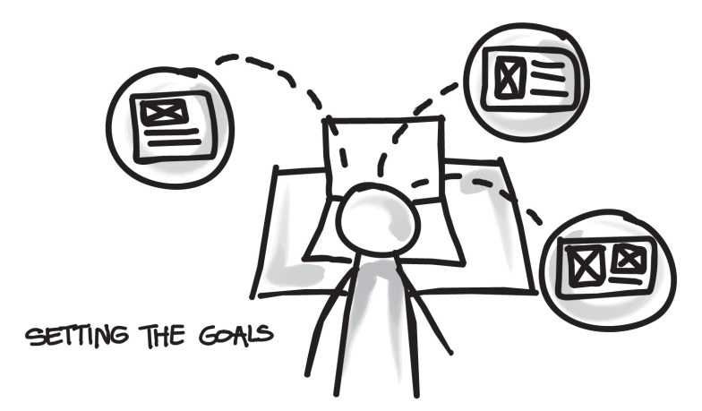 Usability: Setting goals for user testing
