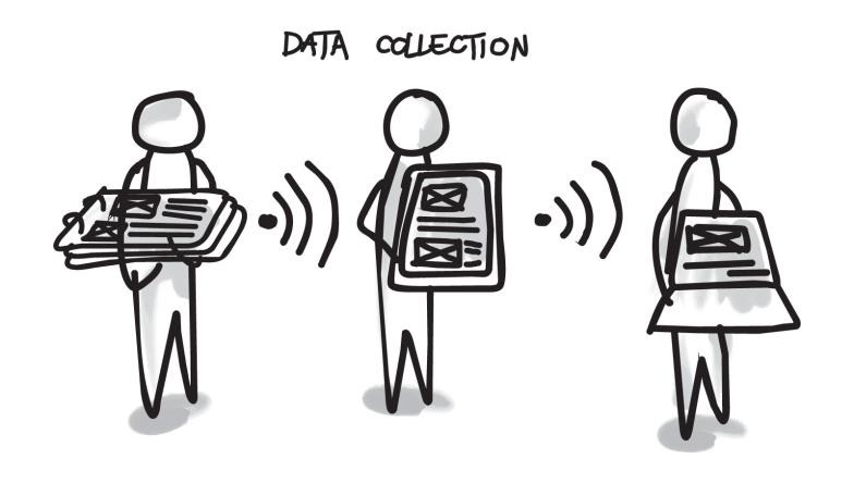 Data Collectio