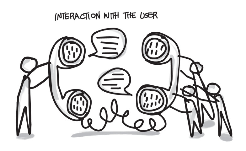 Usability: Interaction with the user – Part 2/2