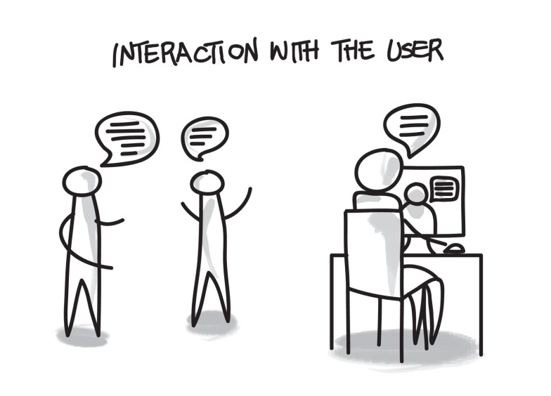 Usability: Interaction with the user – Part 1/2