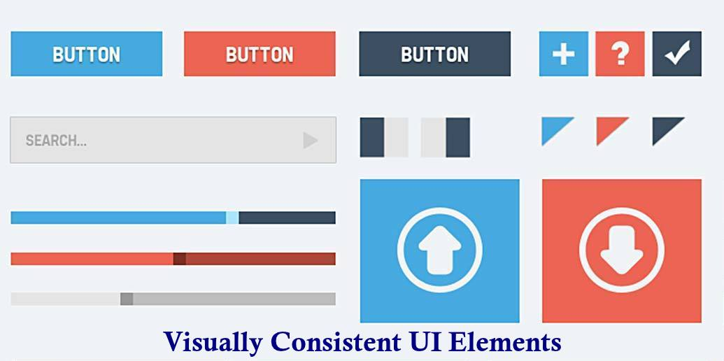 Image result for consistent user interface